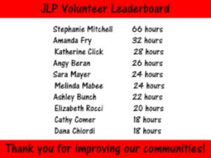 community impact, january 2