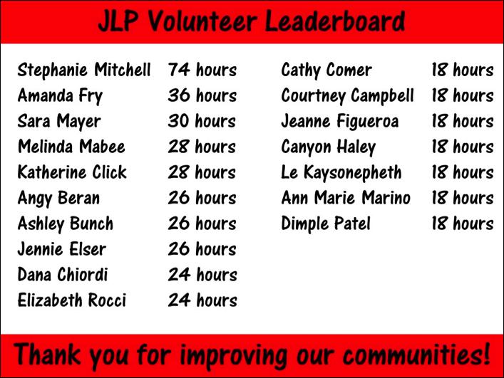 community impact february 2.png