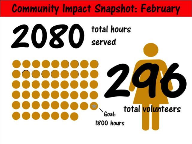 community impact february.png